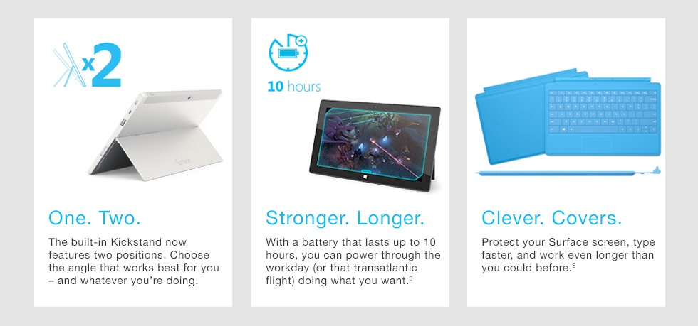 What's New Surface 2