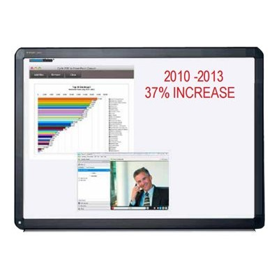 Bi-Silque BI1591802 MasterVision - Interactive whiteboard - 96 - infrared - wired - USB