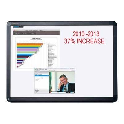 Bi-Silque BI1691802 MasterVision - Interactive whiteboard - 56 - infrared - wired - USB
