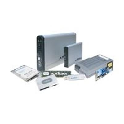 Sapiensman Consumer Electronics