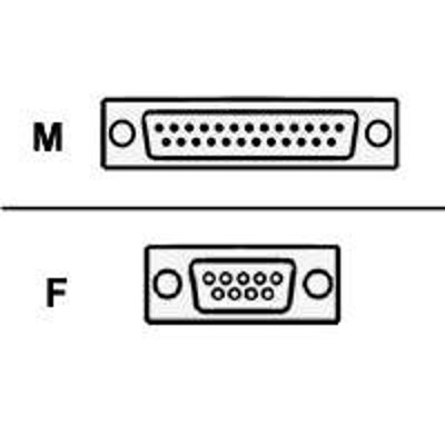 Datamax 556001 Serial cable - DB-9 (F) to DB-25 (M)
